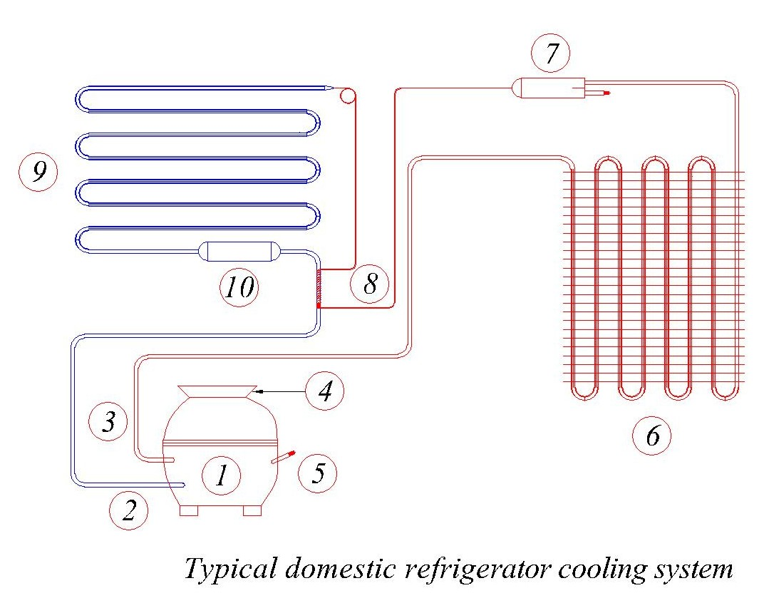 Refrigeration Electrical Wiring New Web Site #973634